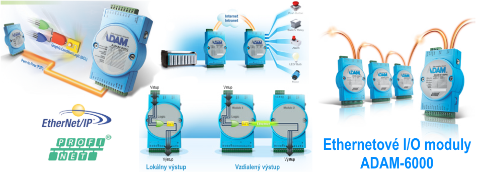 Ethernet I/O moduly