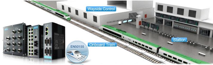 EN50155 priemyselné switche