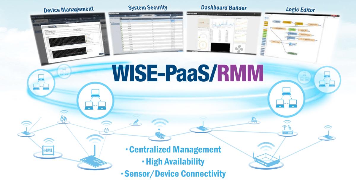 Advantech WISE-PaaS/RMM