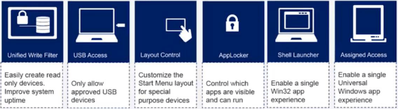 banner_win10iot_lockdown_features